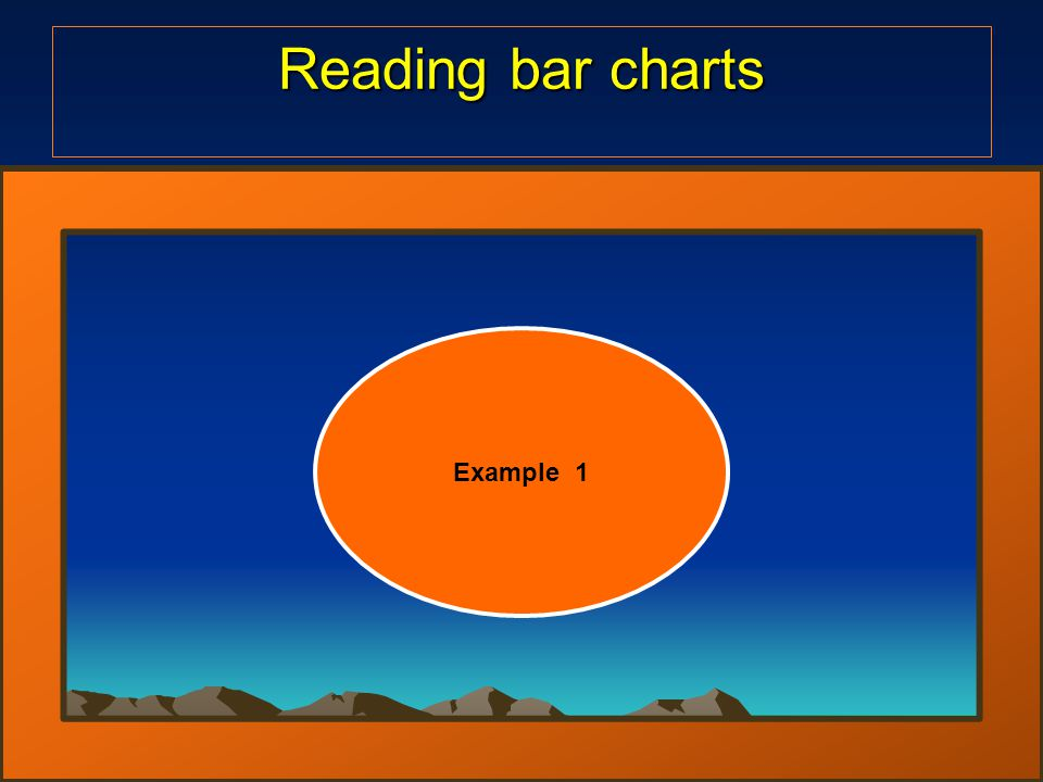 Reading bar charts Example 1