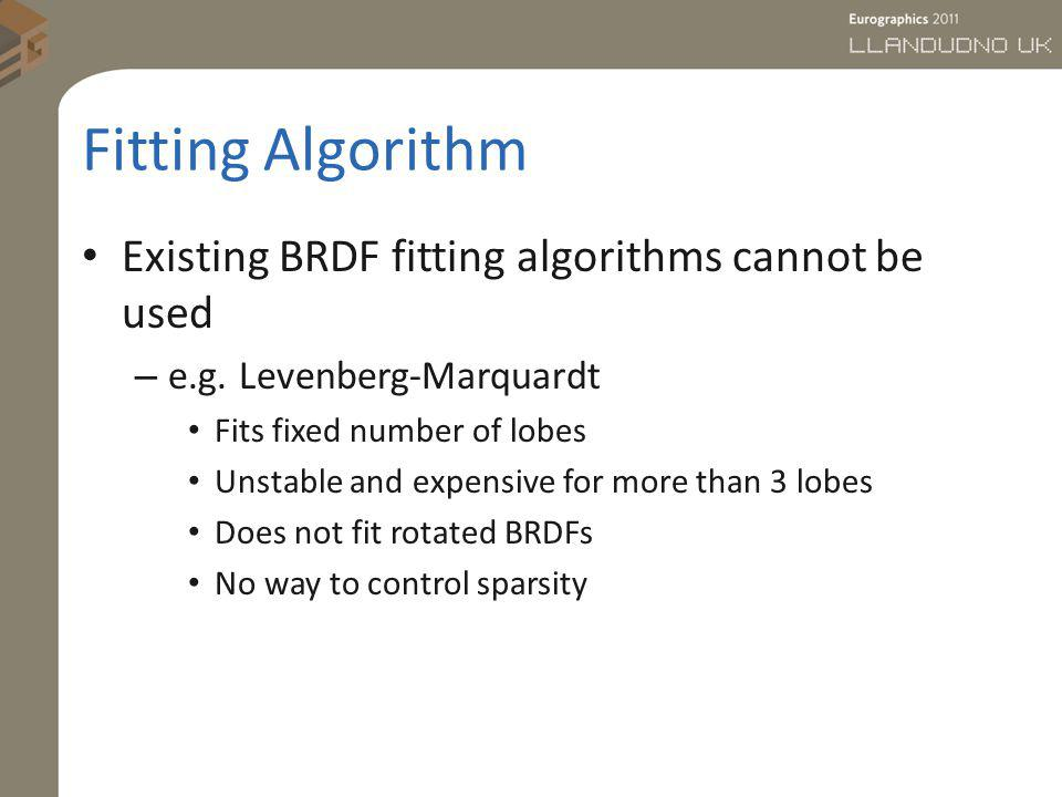 Fitting Algorithm Existing BRDF fitting algorithms cannot be used – e.g. Levenberg-Marquardt Fits fixed number of lobes Unstable and expensive for mor