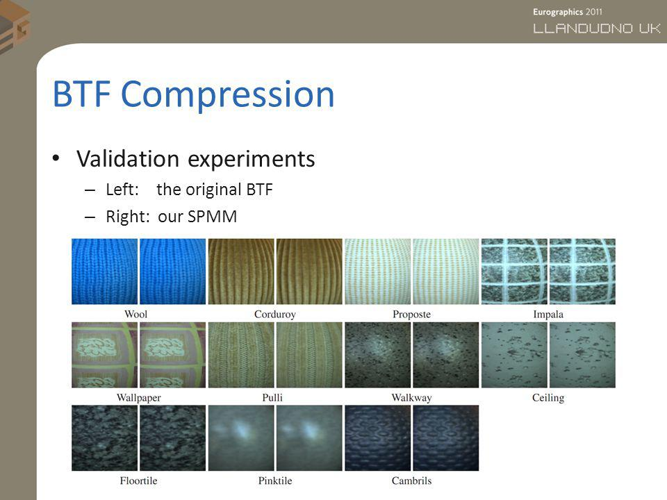 BTF Compression Validation experiments – Left: the original BTF – Right: our SPMM