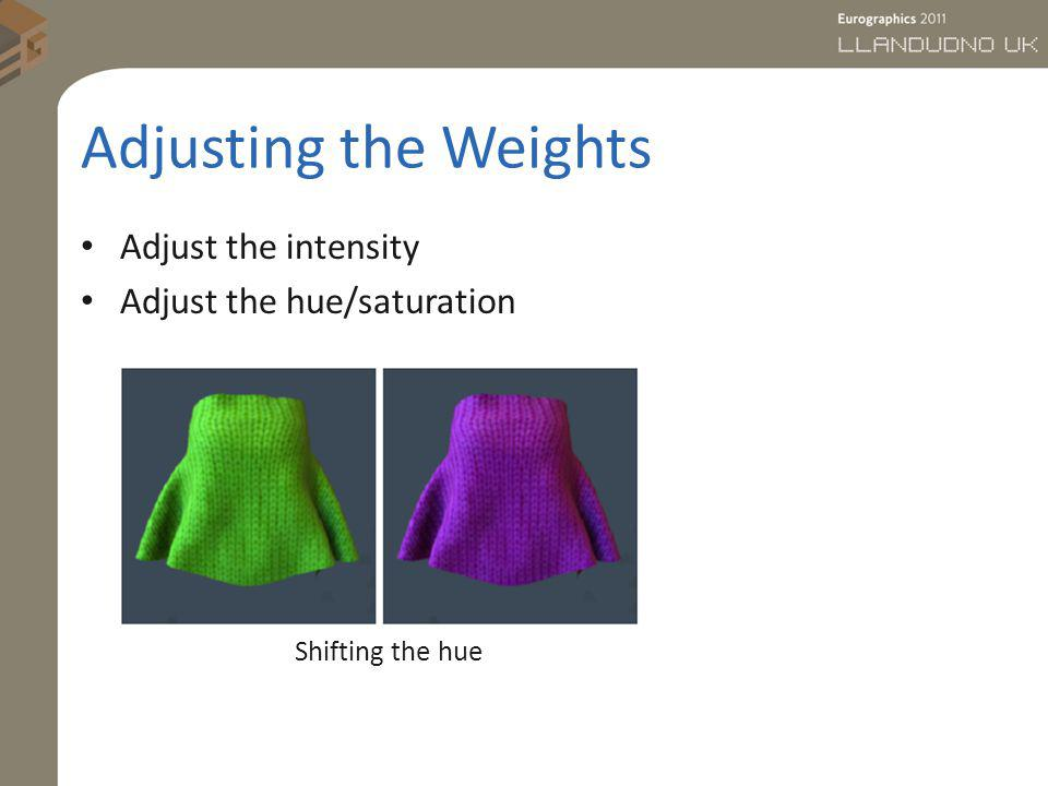 Adjusting the Weights Adjust the intensity Adjust the hue/saturation Shifting the hue