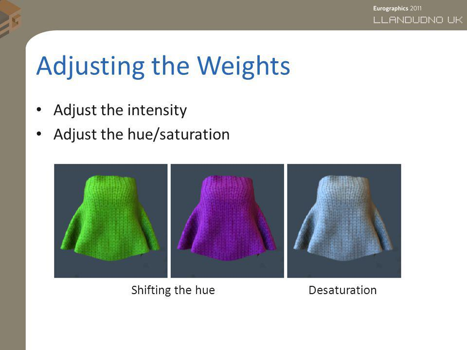 Adjusting the Weights Adjust the intensity Adjust the hue/saturation Shifting the hueDesaturation