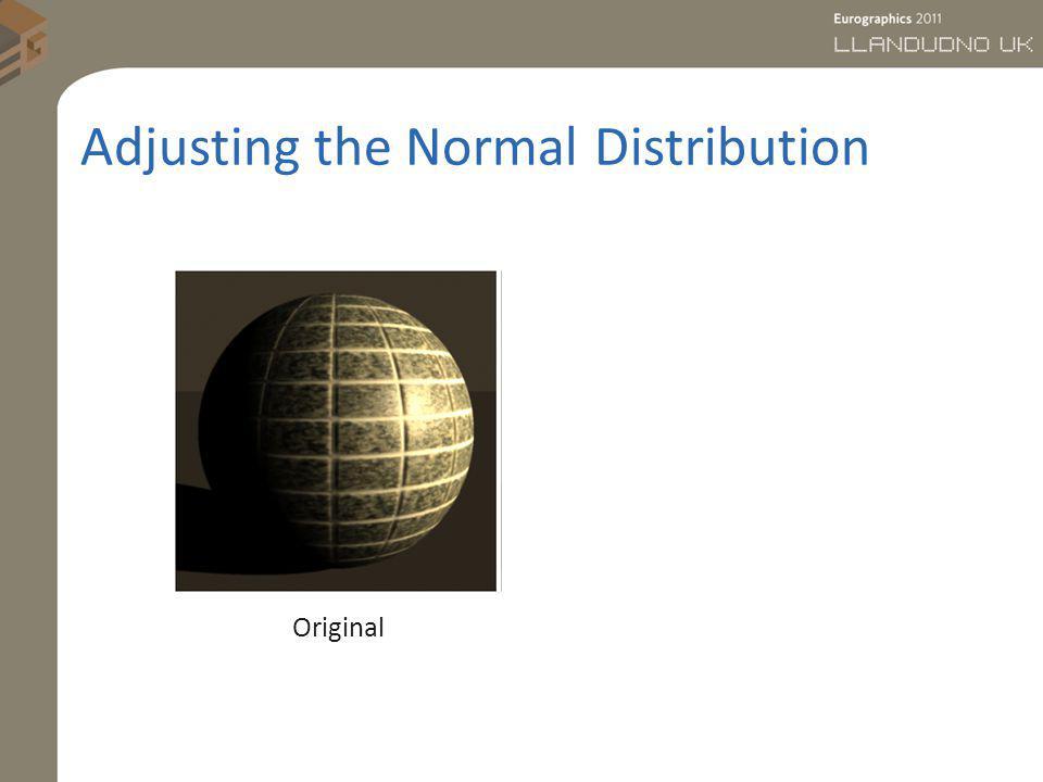 Adjusting the Normal Distribution Original