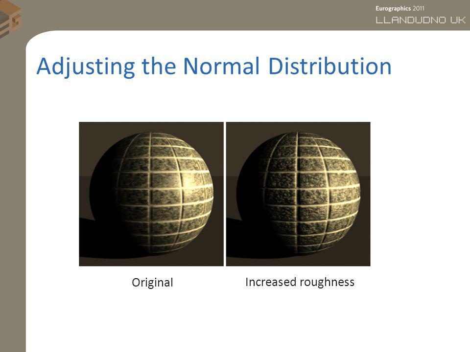 Adjusting the Normal Distribution Original Increased roughness