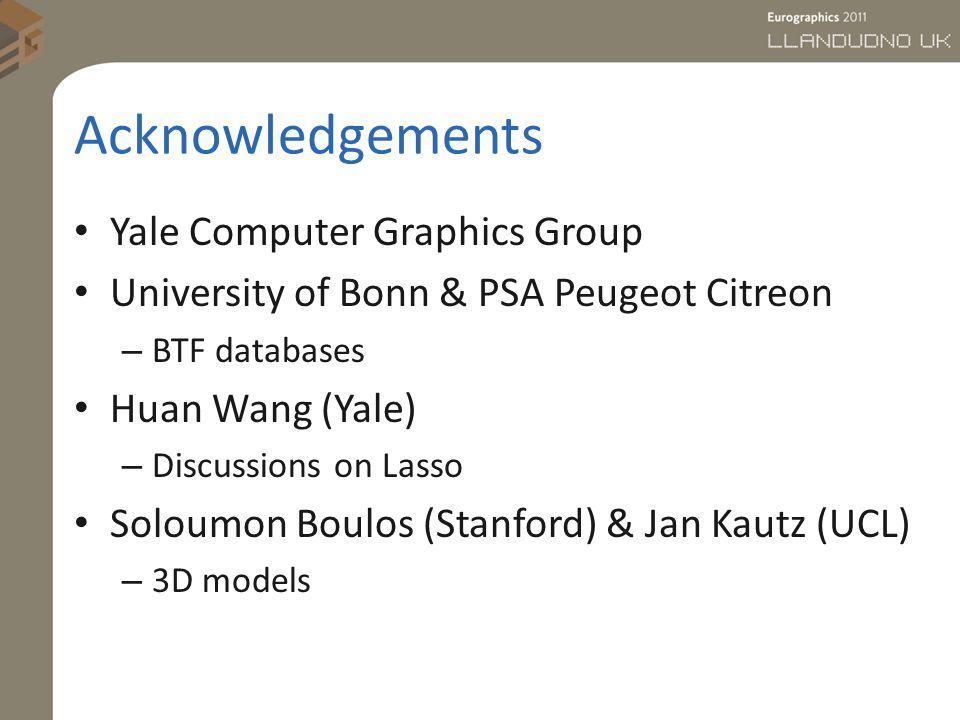 Acknowledgements Yale Computer Graphics Group University of Bonn & PSA Peugeot Citreon – BTF databases Huan Wang (Yale) – Discussions on Lasso Soloumo