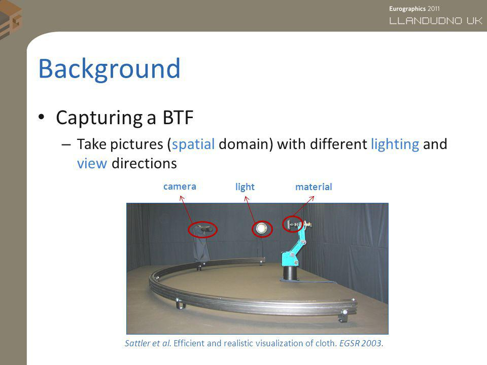 Background Capturing a BTF – Take pictures (spatial domain) with different lighting and view directions Sattler et al. Efficient and realistic visuali