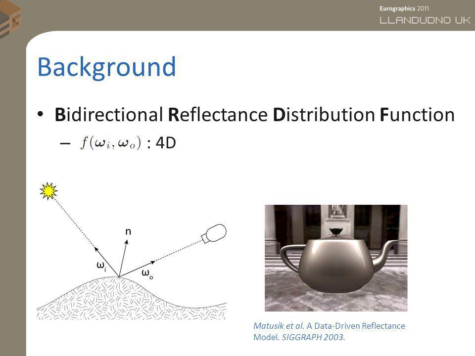 Background Bidirectional Reflectance Distribution Function – : 4D Matusik et al. A Data-Driven Reflectance Model. SIGGRAPH 2003.