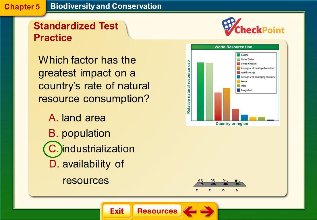 1.A 2.B 3.C 4.D STP 4 Biodiversity and Conservation Chapter 5 Standardized Test Practice A. acid rain B. fertilizers C. PCBs D. pesticides What type o