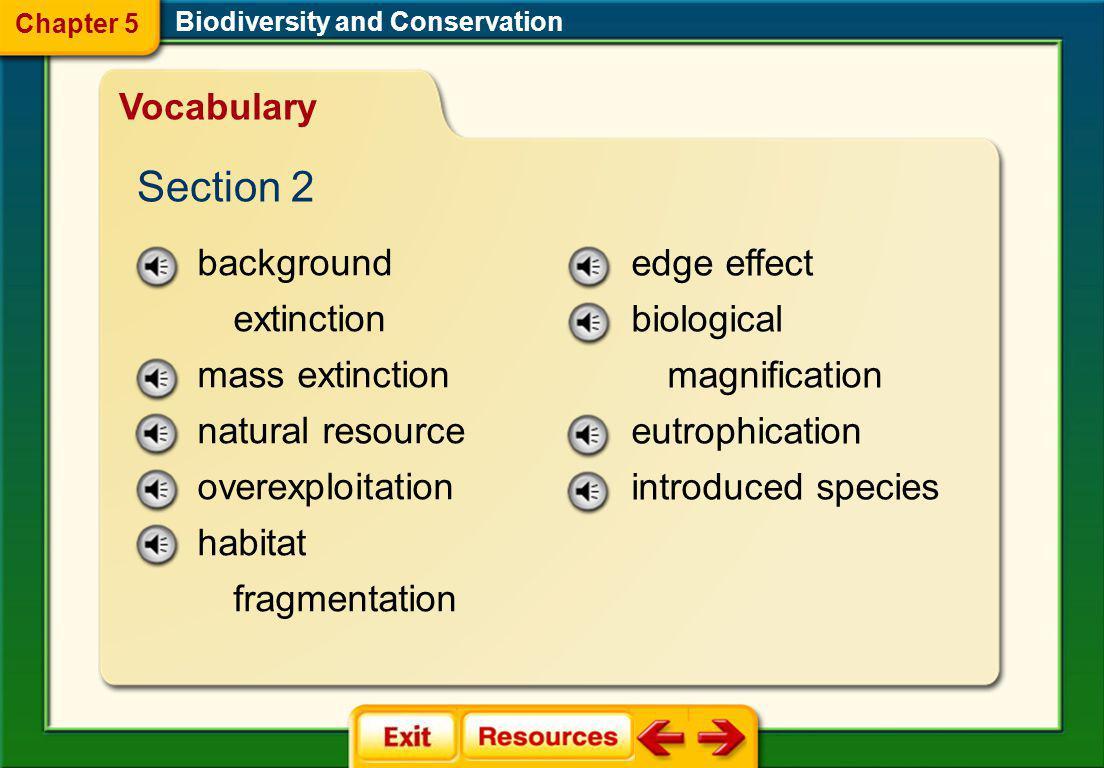 extinction biodiversity genetic diversity species diversity ecosystem diversity Biodiversity and Conservation Vocabulary Section 1 Chapter 5