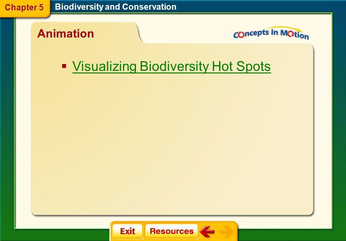 renewable resource nonrenewable resource sustainable use endemic bioremediation biological augmentation Biodiversity and Conservation Vocabulary Secti
