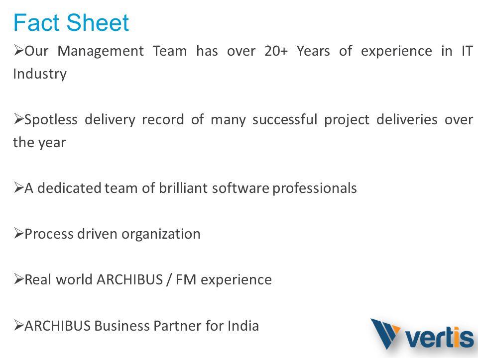 Vertis Offerings Services Application Development Quality Assurance Startup Bootstrap