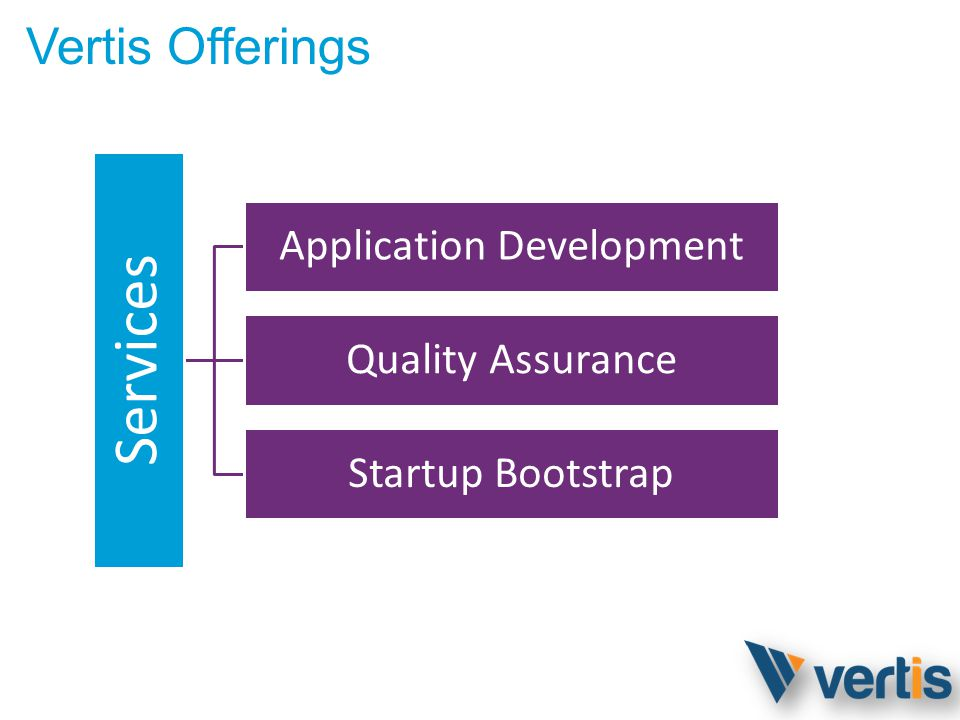 Vertis Offerings Services Application Development Quality Assurance Startup Bootstrap