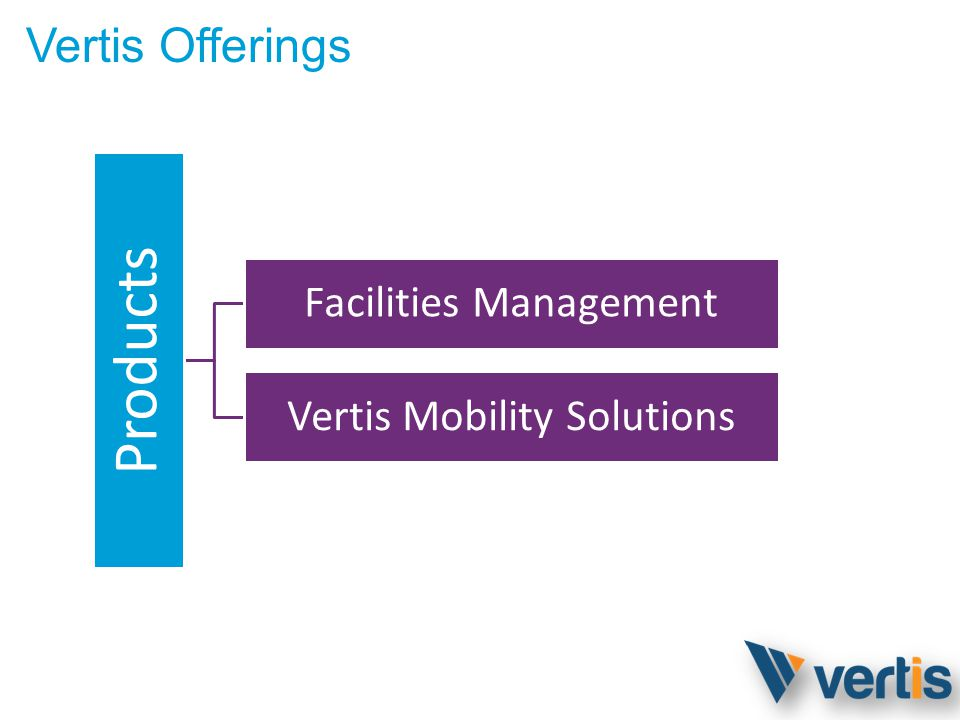 Vertis Products Facilities Management ARCHIBUS FM Solution Helpdesk Systems Asset Management Attendance Manager Occupancy Surveys