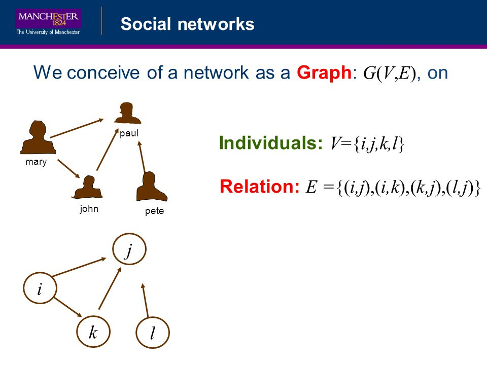 Social networks We conceive of a network as a Graph: G(V,E), on Individuals: V={i,j,k,l} Relation: E ={(i,j),(i,k),(k,j),(l,j)} john pete mary paul l i j k