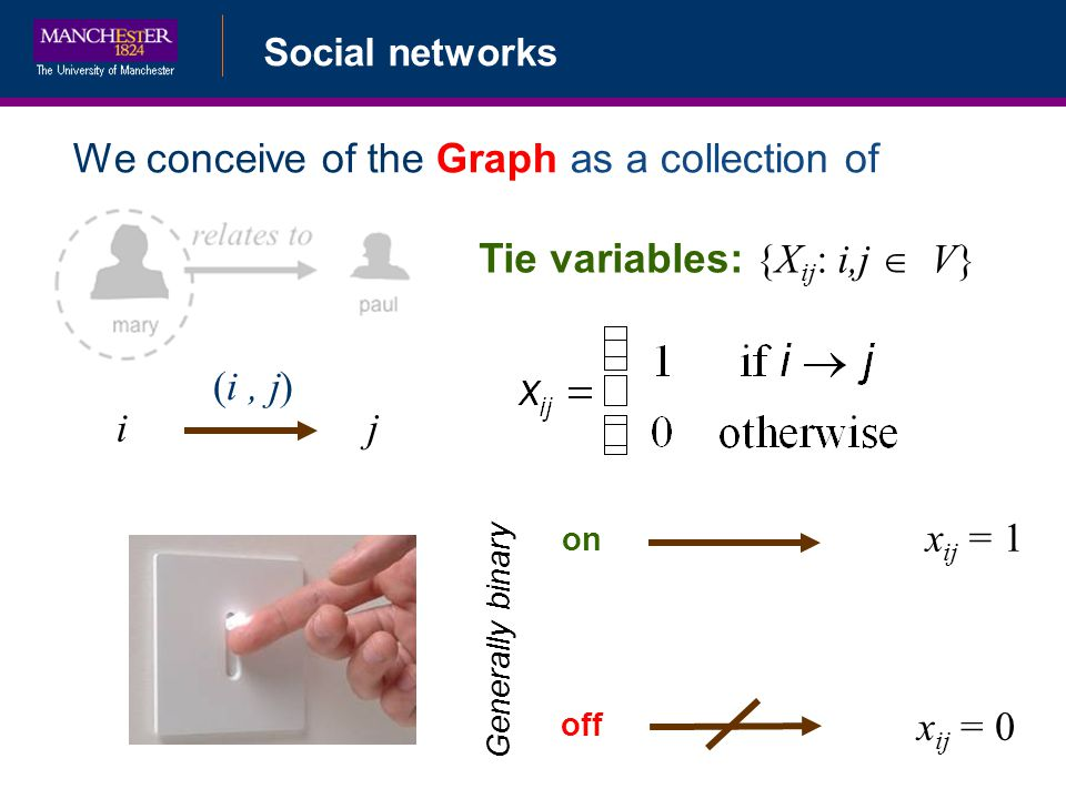 Social networks We conceive of the Graph as a collection of on off Generally binary x ij = 1 Tie variables: {X ij : i,j V} i (i, j) j x ij = 0