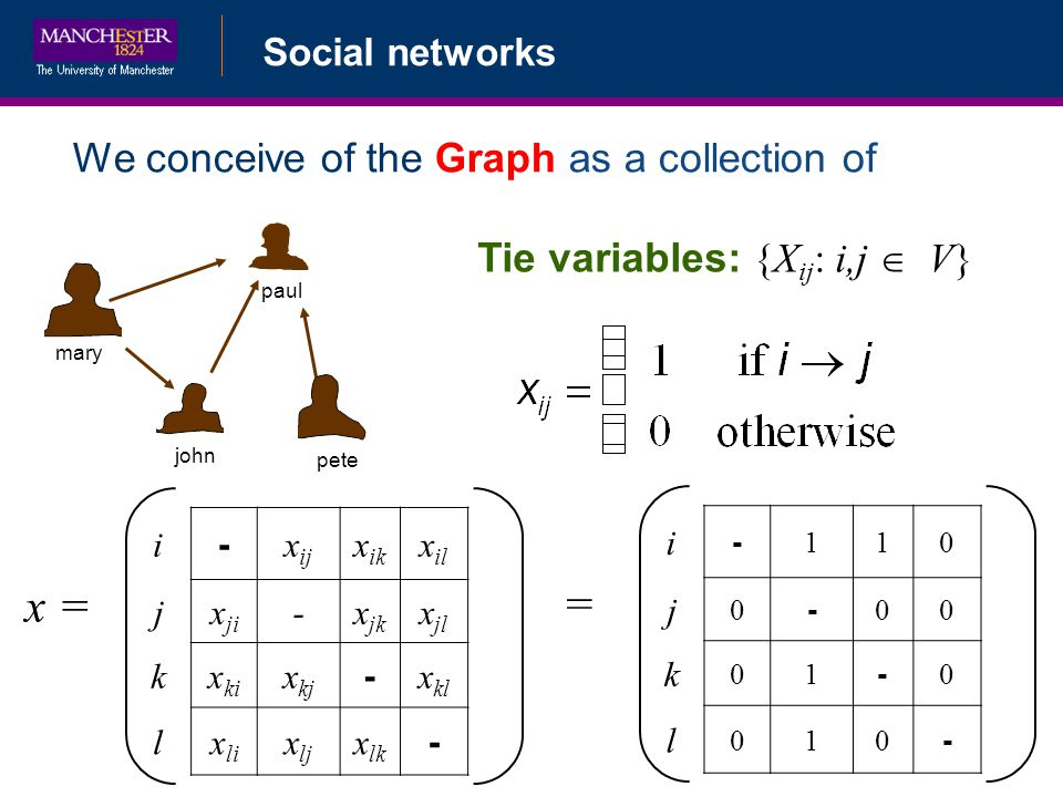 Social networks We conceive of the Graph as a collection of Tie variables: {X ij : i,j V} john pete mary paul i - x ij x ik x il jx ji -x jk x jl kx ki x kj - x kl lx li x lj x lk - x = i - 110 j 0 - 00 k 01 - 0 l 010 - =