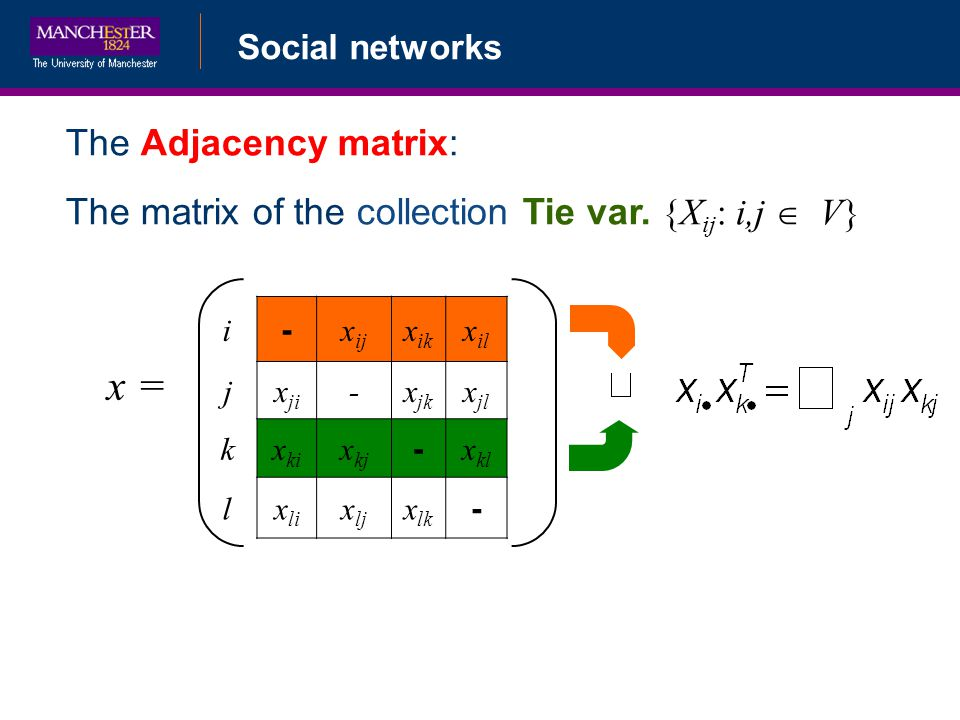 Social networks The Adjacency matrix: The matrix of the collection Tie var.