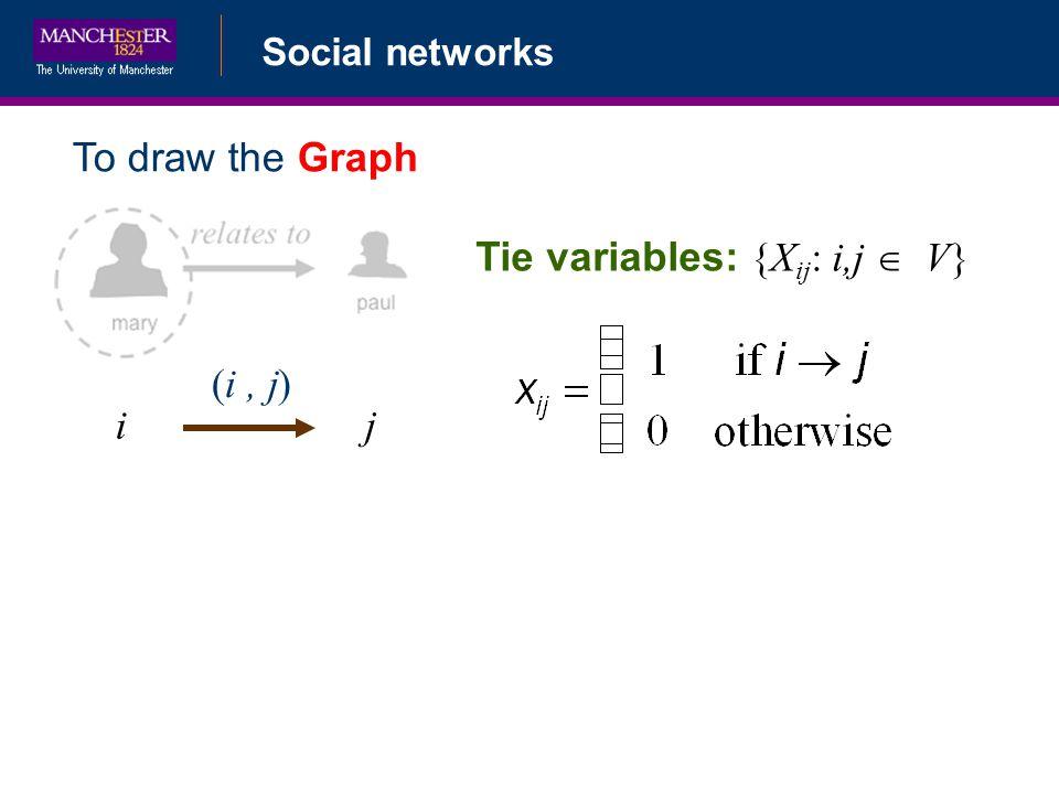 Social networks To draw the Graph Tie variables: {X ij : i,j V} i (i, j) j