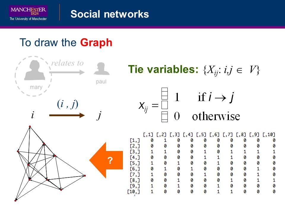Social networks To draw the Graph Tie variables: {X ij : i,j V} i (i, j) j ?
