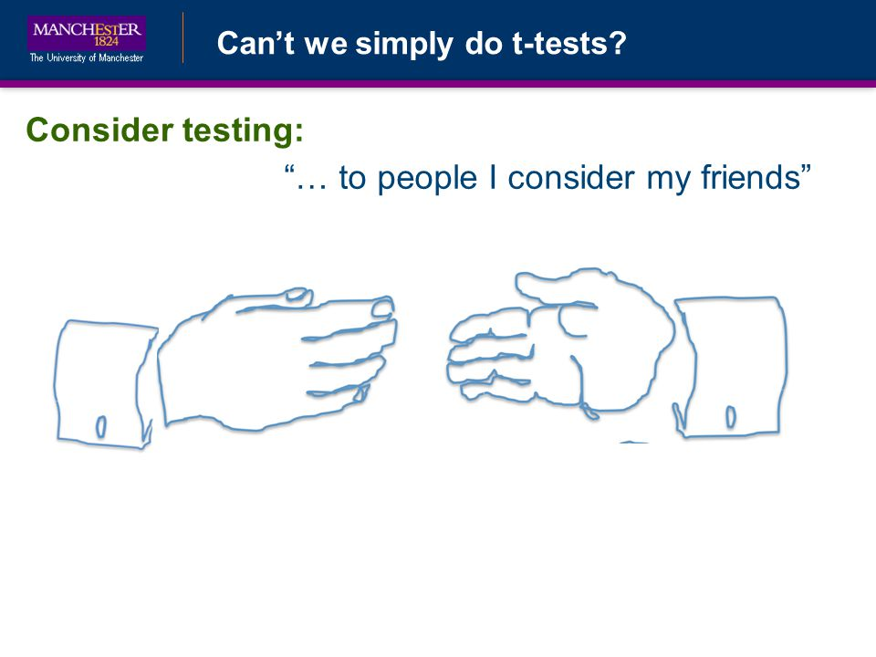 Cant we simply do t-tests … to people I consider my friends Consider testing: