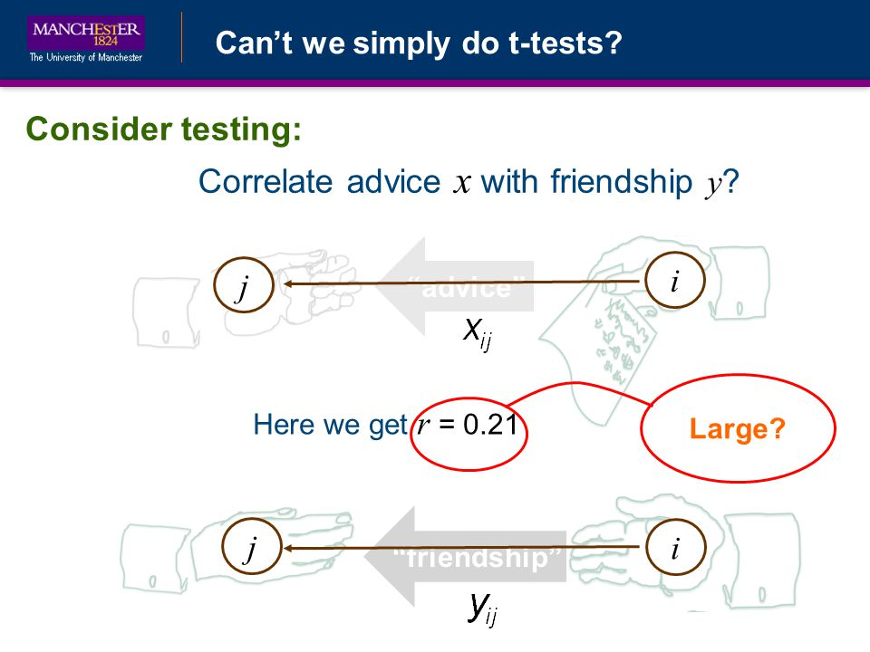 Cant we simply do t-tests.