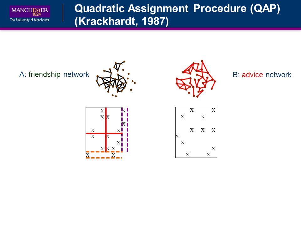 Quadratic Assignment Procedure (QAP) (Krackhardt, 1987) B: advice network A: friendship network XX XX XXX X X X XX XX XX X XX XX X XXX XX