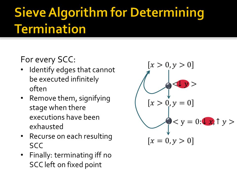 For every SCC: Identify edges that cannot be executed infinitely often Remove them, signifying stage when there executions have been exhausted Recurse on each resulting SCC Finally: terminating iff no SCC left on fixed point
