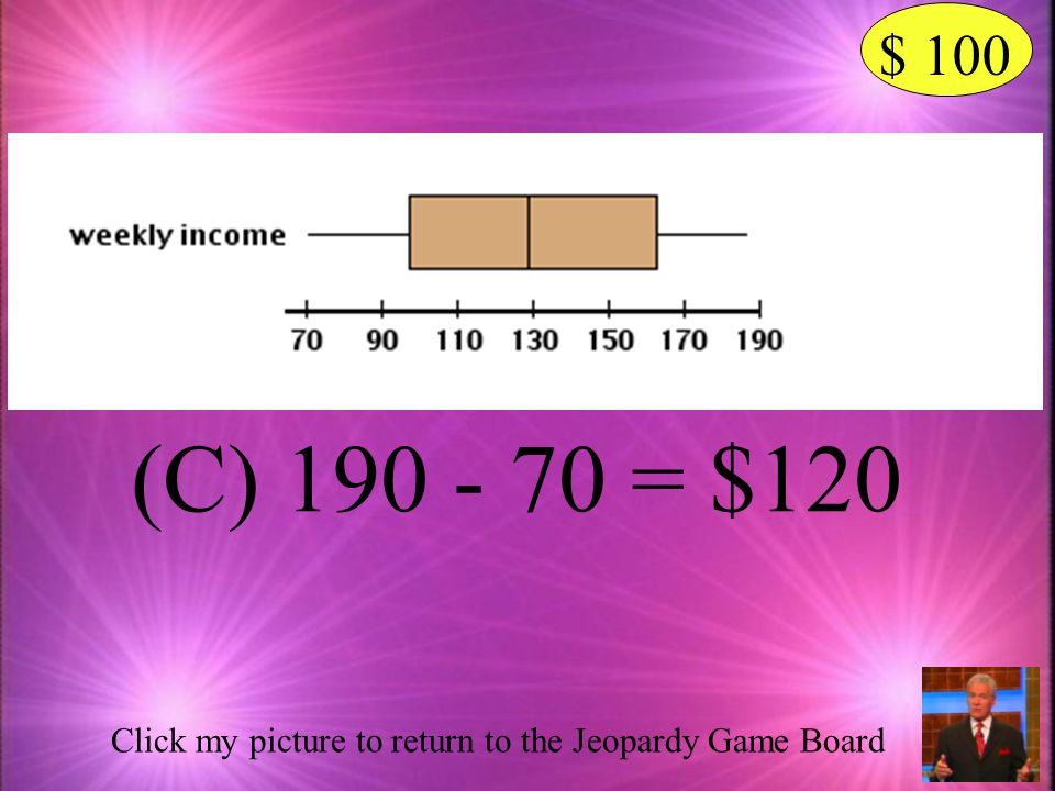 Approximately what is the range of weekly incomes.