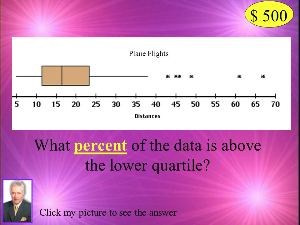 Each section on a box plot contains 1/4 of the data.