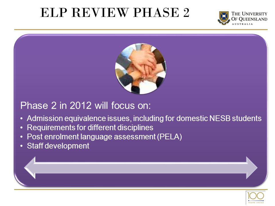 A university-wide approach to English Language Proficiency Neil Murray Senior Consultant English Language proficiency