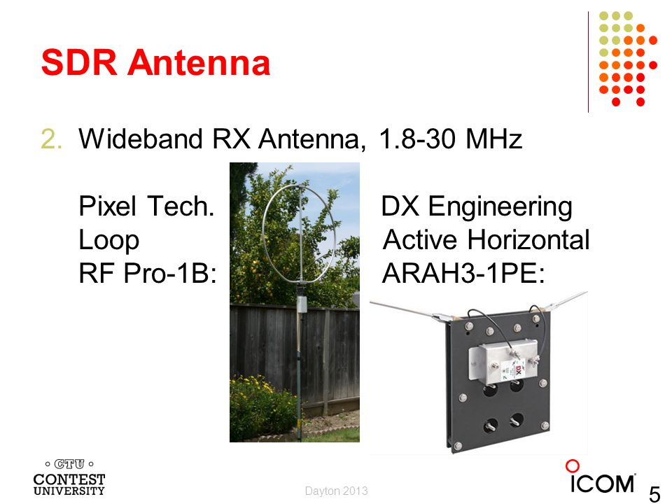 SDR Antenna 2.Wideband RX Antenna, 1.8-30 MHz Pixel Tech. DX Engineering Loop Active Horizontal RF Pro-1B: ARAH3-1PE: Dayton 2013 5