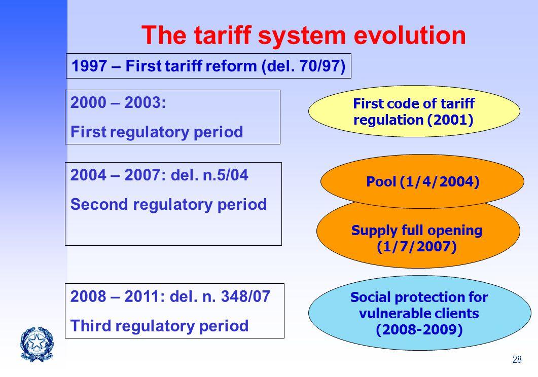 28 The tariff system evolution 1997 – First tariff reform (del. 70/97) 2000 – 2003: First regulatory period 2004 – 2007: del. n.5/04 Second regulatory