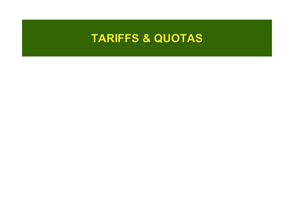 TARIFFS & QUOTAS