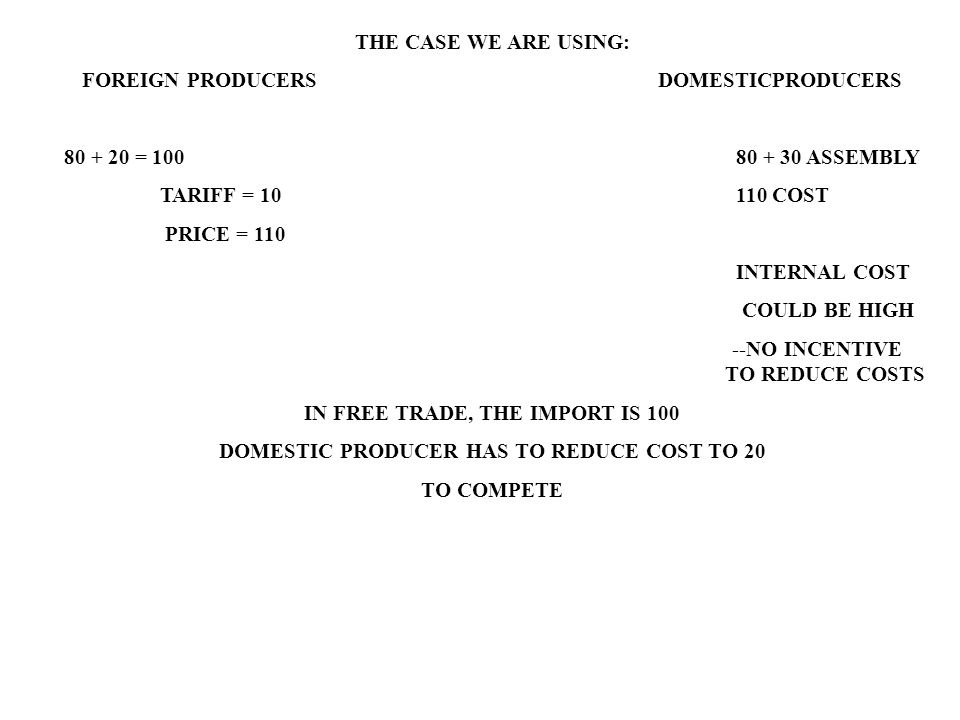 THE CASE WE ARE USING: FOREIGN PRODUCERSDOMESTICPRODUCERS 80 + 20 = 10080 + 30 ASSEMBLY TARIFF = 10 110 COST PRICE = 110 INTERNAL COST COULD BE HIGH -
