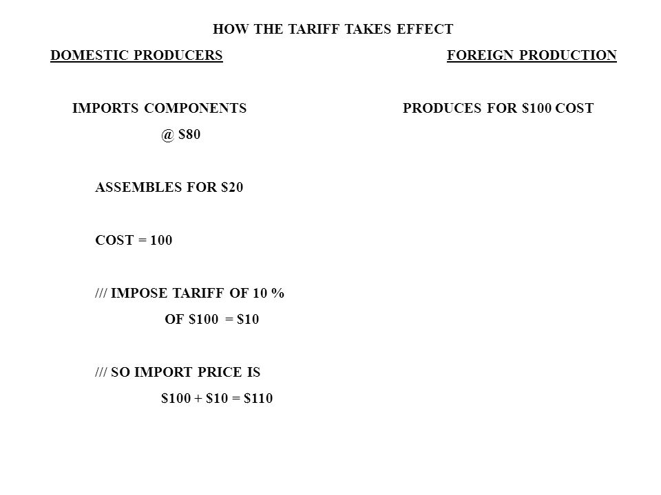 HOW THE TARIFF TAKES EFFECT DOMESTIC PRODUCERSFOREIGN PRODUCTION IMPORTS COMPONENTSPRODUCES FOR $100 COST @ $80 ASSEMBLES FOR $20 COST = 100 /// IMPOS