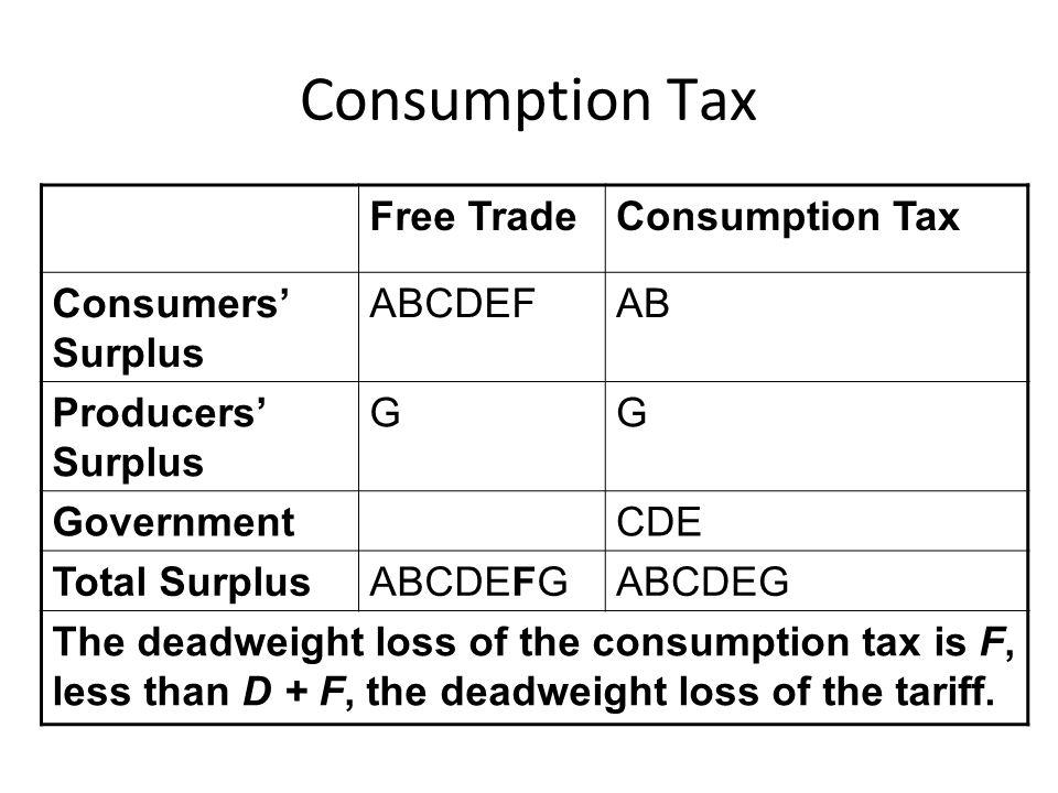 Consumption Tax Free TradeConsumption Tax Consumers Surplus ABCDEFAB Producers Surplus GG GovernmentCDE Total SurplusABCDEFGABCDEG The deadweight loss