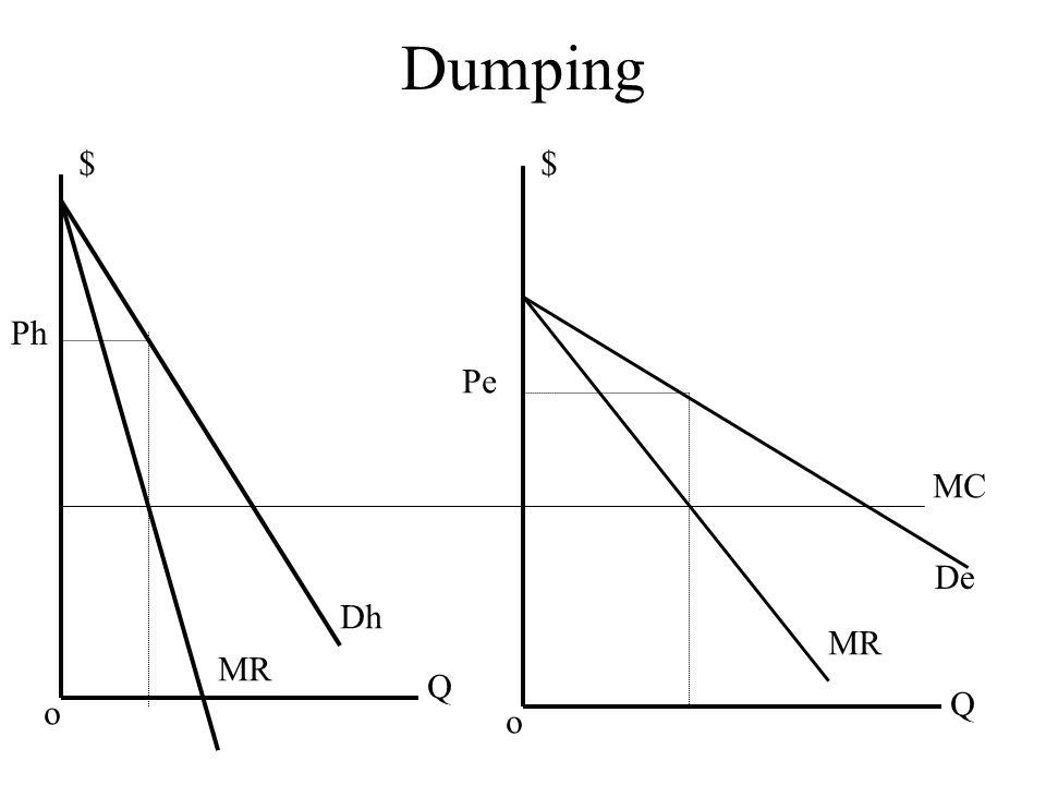 Dumping Dh MR De MR MC Ph Pe Q Q $$ o o