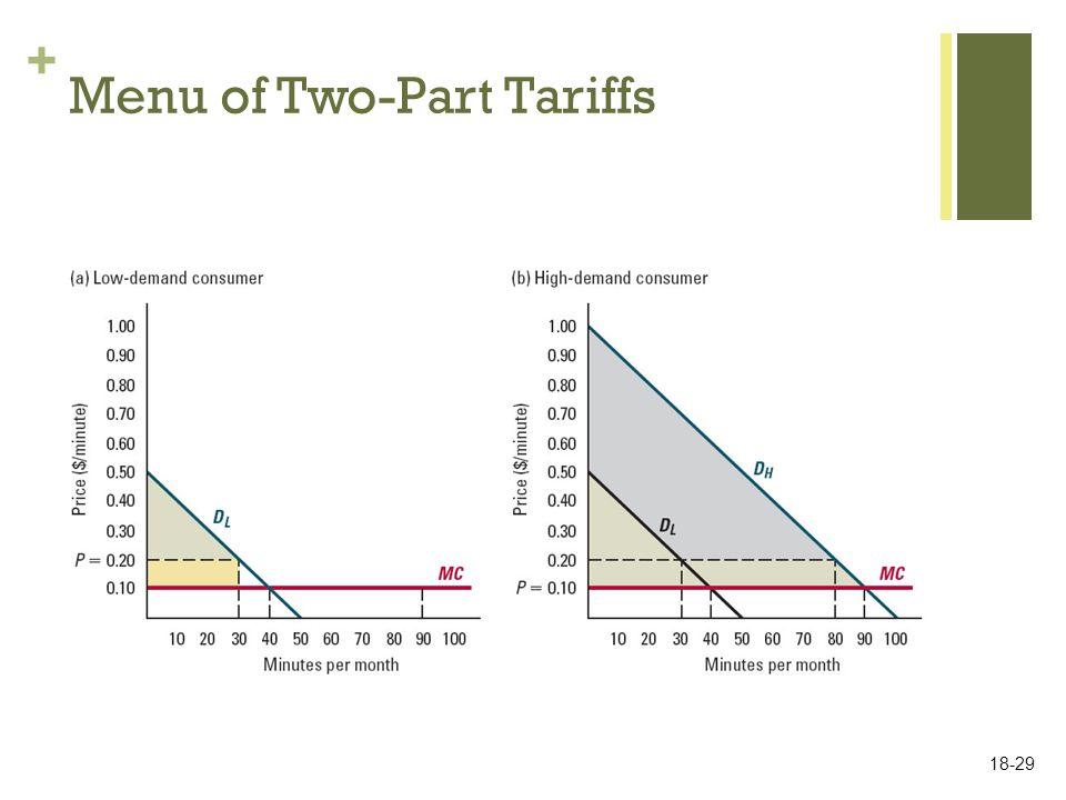 + Menu of Two-Part Tariffs 18-29
