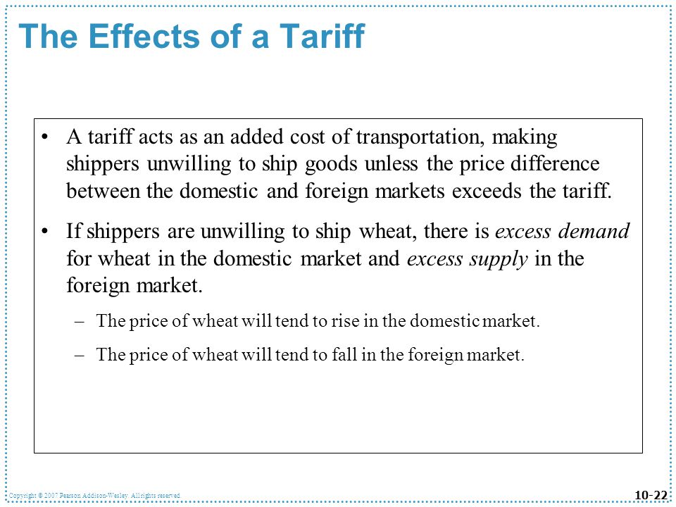 10-22 Copyright © 2007 Pearson Addison-Wesley. All rights reserved. The Effects of a Tariff A tariff acts as an added cost of transportation, making s