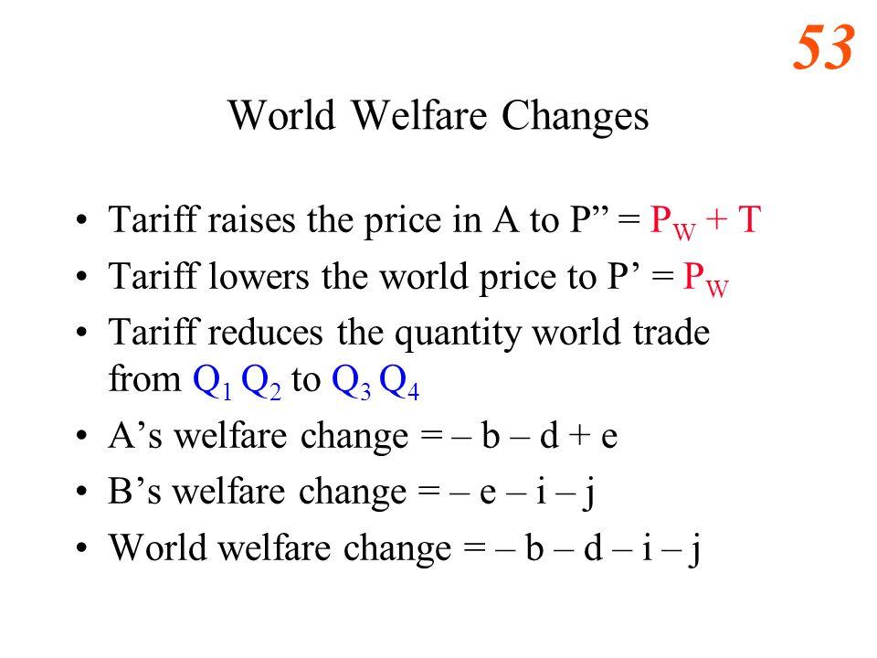 52 World Welfare Cost of As Tariff