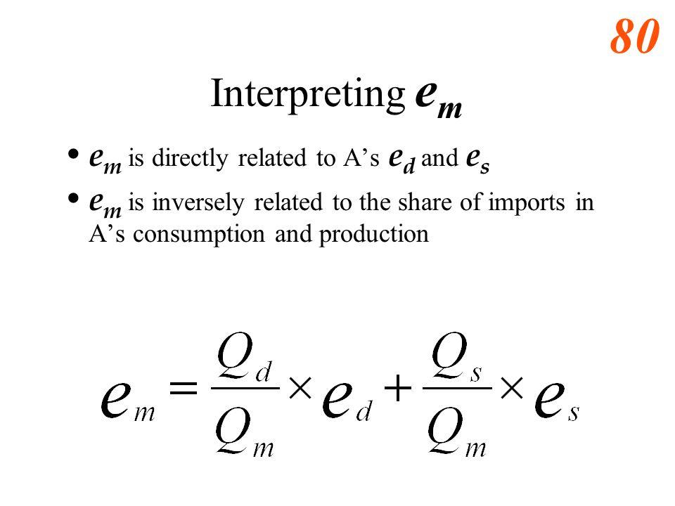 79 Import Demand Elasticity, e m The formula for price elasticity of import demand, e m, at a point is shown below Q m is the quantity of imports; Q d