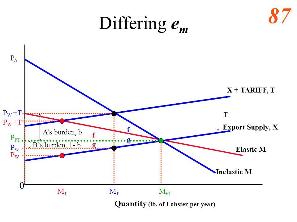 86 Compare e m and e x to determine As burden, b; 0 b 1 When e m = e x, b = 0.5 When e m > e x, b < 0.5 When e m 0.5
