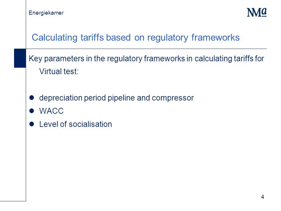 Energiekamer 5 Tariffs for G, NL, B and F: same average depreciation period