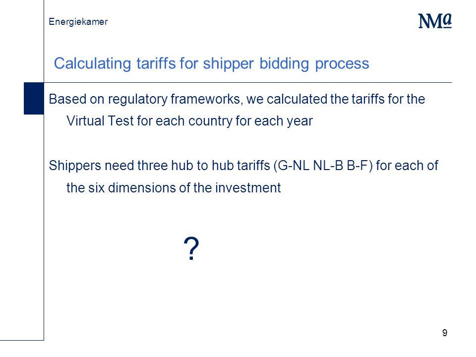 Energiekamer 10 Calculating tariffs for shipper bidding process Method to transform national tariffs into hub-to-hub tariffs: Calculate NPV for first 10 years per country ½ G tariff + ½ NL tariff = Hub G-to-hub NL tariff 3.