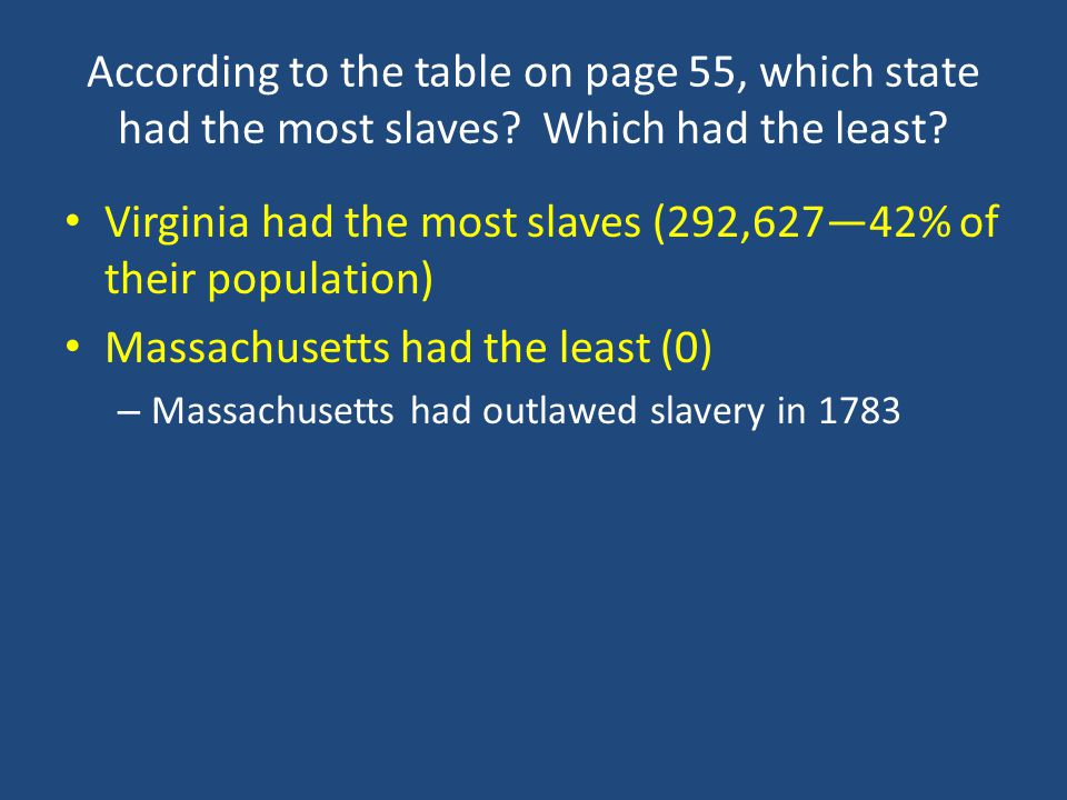 According to the table on page 55, which state had the most slaves? Which had the least? Virginia had the most slaves (292,62742% of their population)