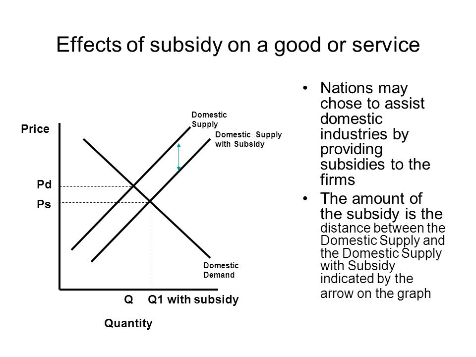 Effects of subsidy on a good or service Nations may chose to assist domestic industries by providing subsidies to the firms The amount of the subsidy is the distance between the Domestic Supply and the Domestic Supply with Subsidy indicated by the arrow on the graph Quantity Price Domestic Supply Domestic Supply with Subsidy Domestic Demand Pd Q1 with subsidyQ Ps