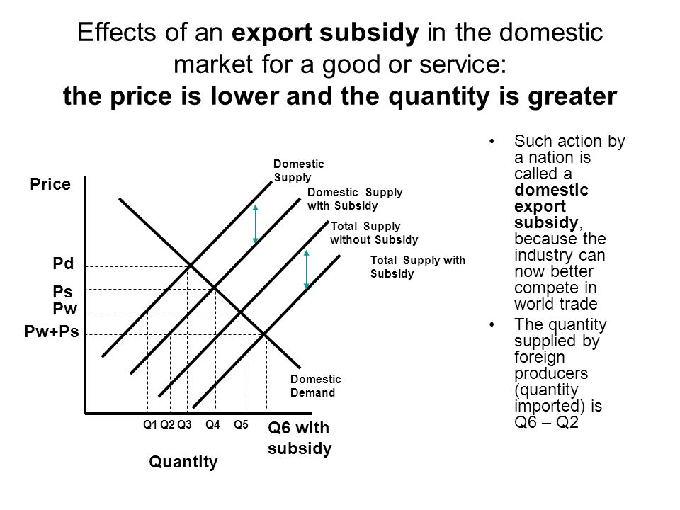 Effects of an export subsidy in the domestic market for a good or service: the price is lower and the quantity is greater Such action by a nation is called a domestic export subsidy, because the industry can now better compete in world trade The quantity supplied by foreign producers (quantity imported) is Q6 – Q2 Quantity Price Domestic Supply Total Supply without Subsidy Domestic Demand Pd Q6 with subsidy Q3Q1 Pw Ps Domestic Supply with Subsidy Total Supply with Subsidy Q5Q2Q4 Pw+Ps