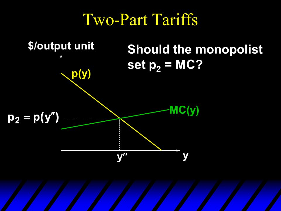 Two-Part Tariffs p(y) y $/output unit Should the monopolist set p 2 = MC MC(y)