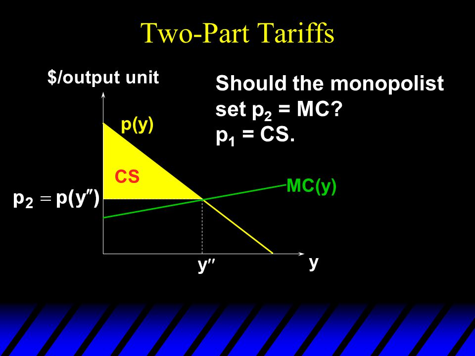Two-Part Tariffs p(y) y $/output unit Should the monopolist set p 2 = MC p 1 = CS. CS MC(y)