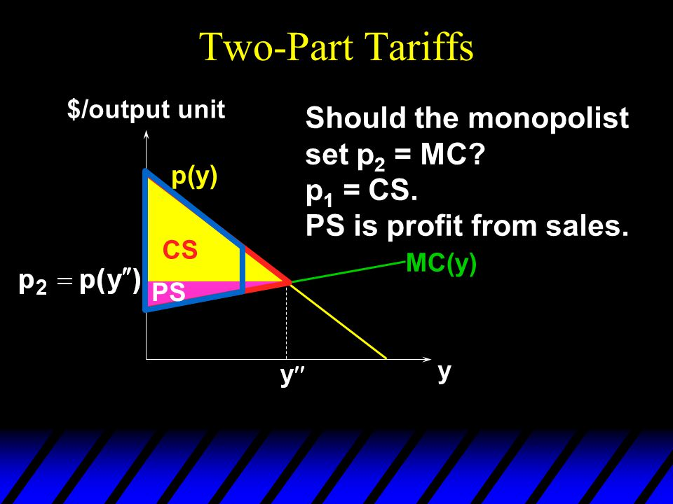 Two-Part Tariffs p(y) y $/output unit Should the monopolist set p 2 = MC.
