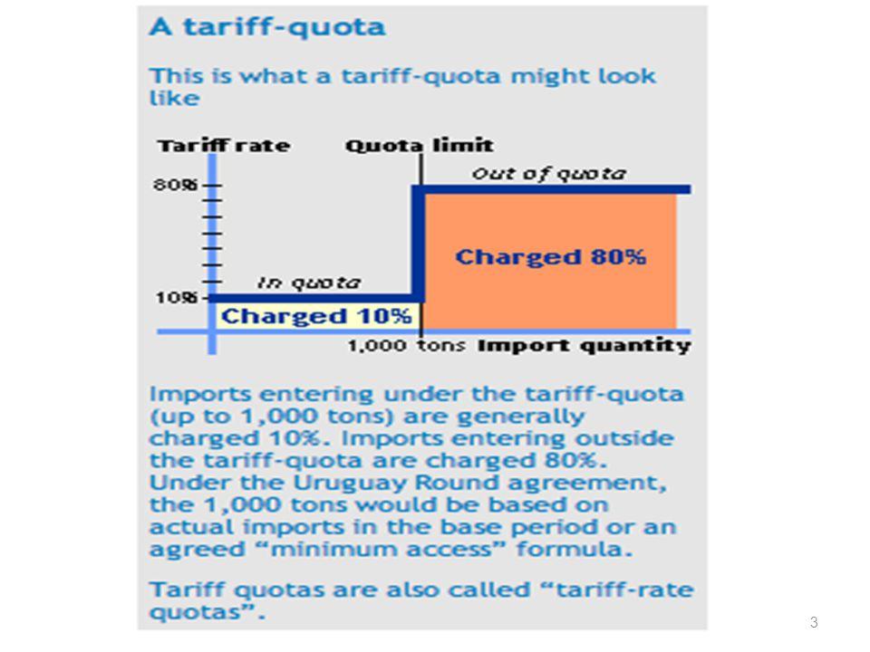 Tariff Rate Quotas (TRQs)-2 TRQs account for 20% of total agric.